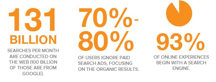 SEMPO - Professional Search Marketing Association