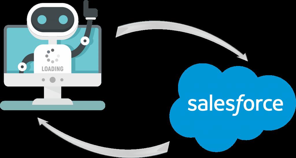 document generation on saleforce